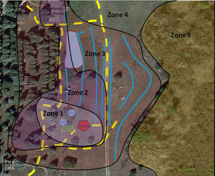 Realeyes Farm Permaculture Design – Zones of Use